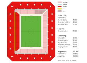 Stadion-in-Freiburg-Skizze